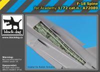 A72089 1/72 F-18 spine